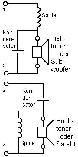 Lautsprecher-Weichen, 2-Weg, 3-Weg etc., Hifi-Wissen - HIFI-FORUM